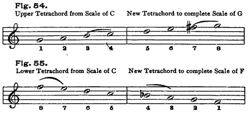 Figs. 54-55