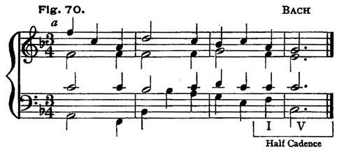 Fig. 70. Bach