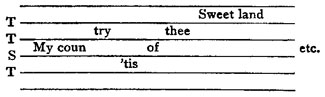 text notation