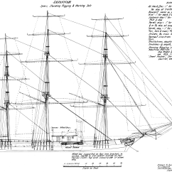 Standing Rigging Diagram Wiring Bathroom Fan Light Heater The Project Gutenberg Ebook Of Pioneer Steamship Savannah A Figure 7 Reconstructed Drawing Spar And Outboard Profile
