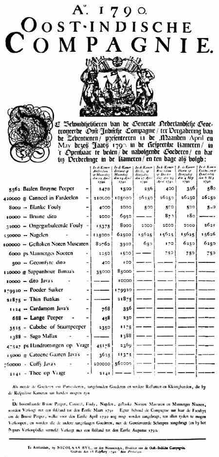 BILL OF PUBLIC SALE OF COFFEE, ETC., 1790