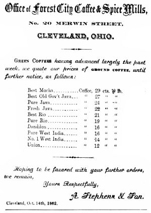 Ground Coffe Price list of 1862