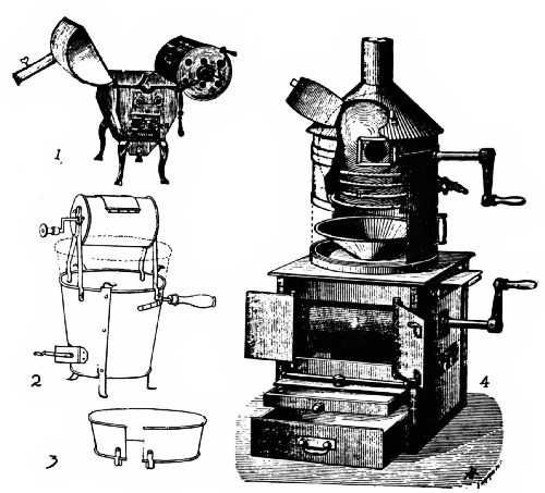 Early French Coffee-Roasting Machines