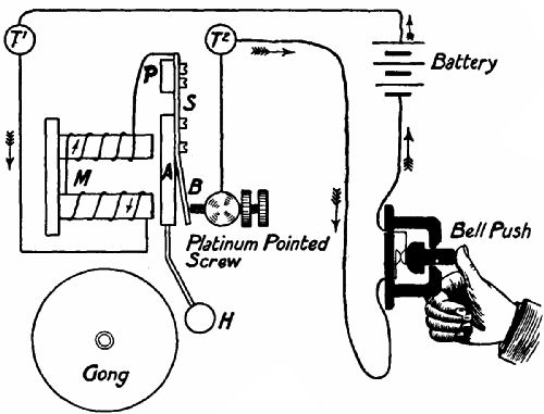 Bell Telephone Symbols Schematic, Bell, Get Free Image