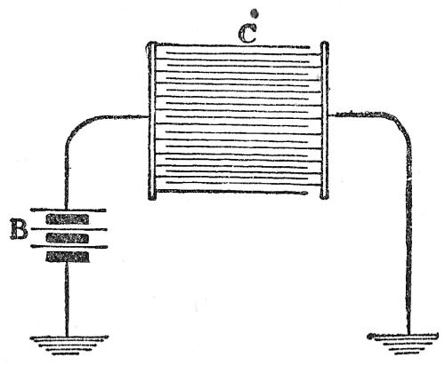 Fig. 60.—Condenser