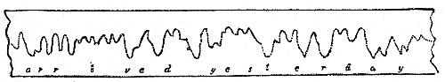 "Fig. 63.—Siphon record. ""Arrived yesterday"""