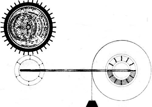 Astrolabe Clock, Regulated by a Mercury Drum.