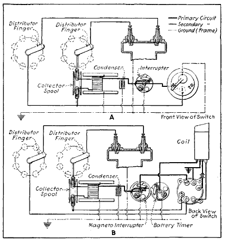 Magneto Ignition Timer Wiring Diagram Engine Magneto
