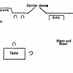 Stage Directions Diagram 99 Sv650 Wiring The Project Gutenberg Ebook Of How To Produce Amateur Plays By There Are No Specific As Position Sofa And Chairs But A Large Number Characters On At One Time
