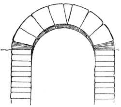 Corbelled Arch at Nippur.