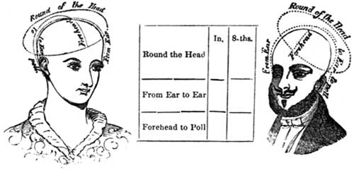 Round the head - From ear to ear - Forehead to Poll - In .-8ths.