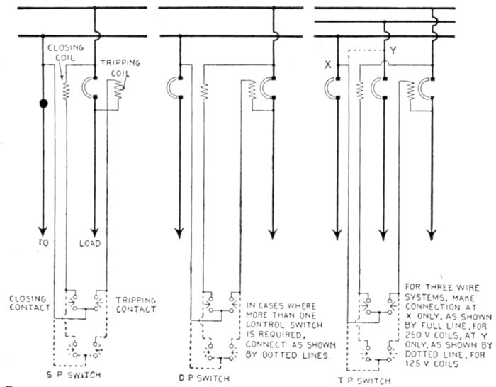 ge kilowatt hour meter wiring diagram rj11 using cat5 hawkins electrical guide vol 7 by nehemiah a project diagrams showing connections for general electric single double and triple pole solenoid operated remote control switches the operating coils are shown