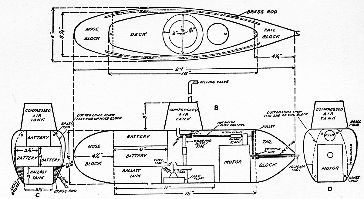 parts of a submarine diagram cardiac catheterization the project gutenberg ebook boys book submarines by