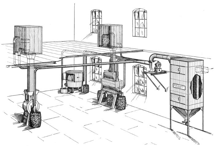 Industrial Ventilation Manual Ebook