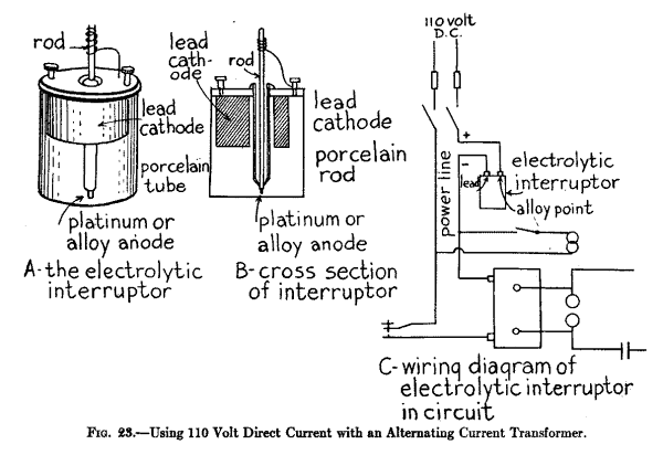 110 volt wiring diagram genie garage door parts the project gutenberg ebook of radio amateur s hand book by a using direct current with an alternating transformer