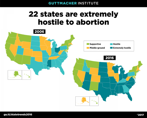 22 States are Extremely Hostile to Abortion