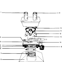 Microscope Diagram Unlabeled Er For Hospital Management Parts Of The Power Objective Guws Medical Figure 2 Binocular With Mechanical Stage