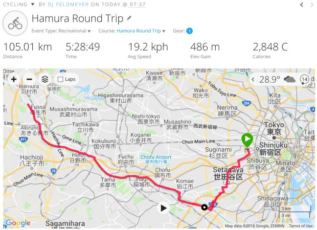 Hamura Round Trip