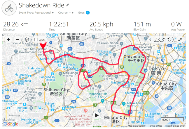 GPS map of today's ride