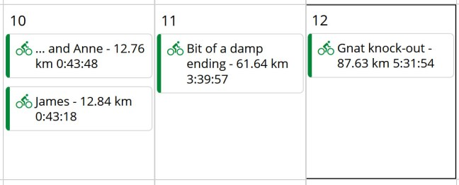 GPS record of three consecutive days of bicycle riding