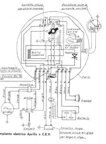 Moto Guzzi Stornello Wiring Diagram, Moto, Free Engine