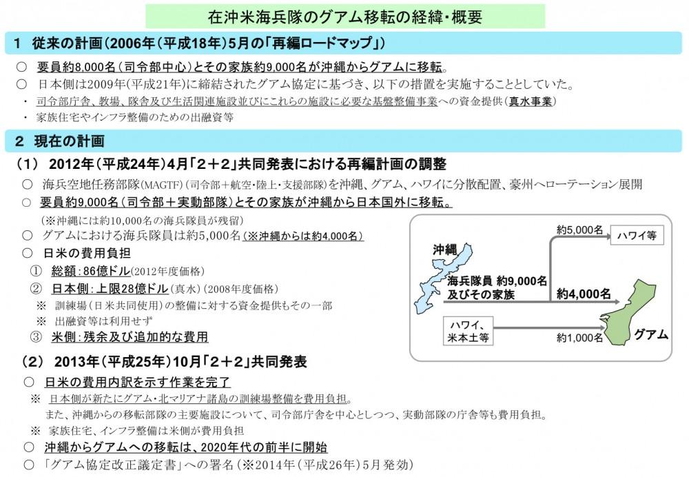 在沖縄海兵隊のグアム移転の経緯・概要 (防衛省・自衛隊)