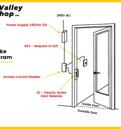 diagram displaying the components of an electric strike door lock  [ 1200 x 720 Pixel ]
