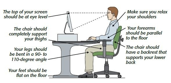 posture chair sitting bathroom stools and chairs uk office ergonomics grand valley state university