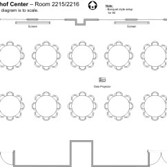 Banquet Table Set Up Diagram 2003 Nissan Xterra Stereo Wiring A For At The Seating Html