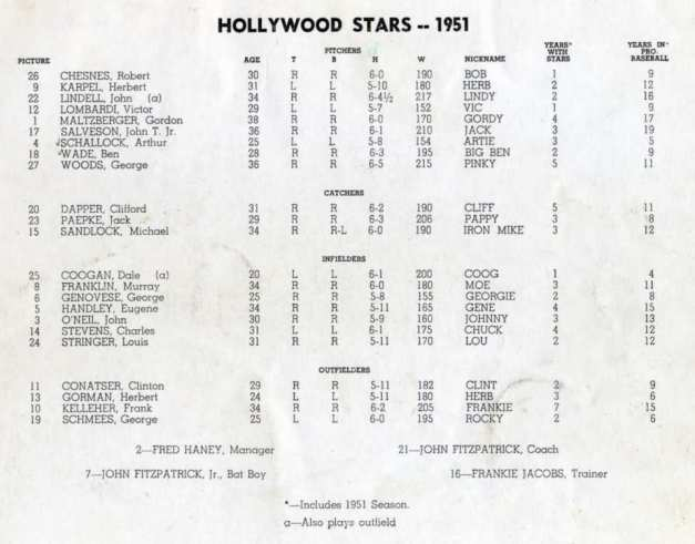 Hollywood Stars 1951 Team b