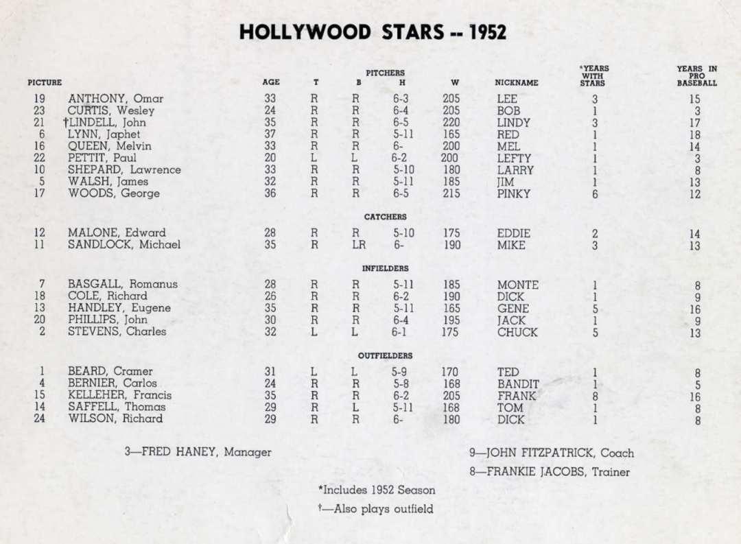 Hollywood Stars 1952 Team b