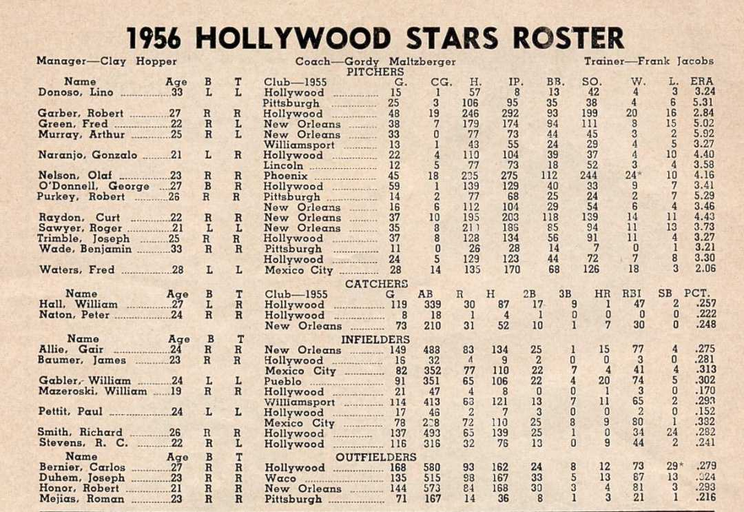 Hollywood Stars 1956 roster b