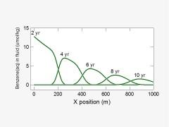 The Geochemist's Workbench® Diagrams