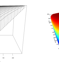 3d plots of the value function varying with wealth available to bet rounds left to [ 1791 x 864 Pixel ]