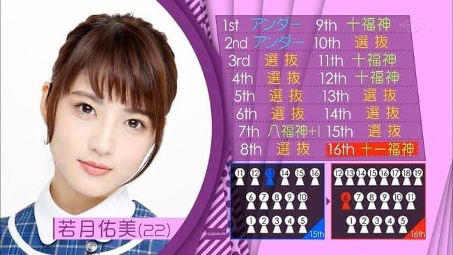nogizaka46-16th-single-006