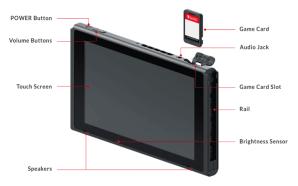 Begini spesifikasi lengkap Nintendo Switch
