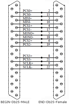 Db9 Cable Diagram, Db9, Free Engine Image For User Manual