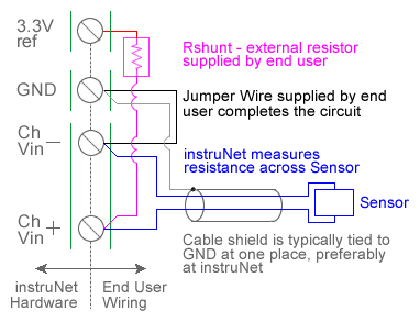 motor winding thermistor wiring diagram spring mvc architecture sgo vipie de temperature measurement with usb data acquisition rh gwinst com 3 wire