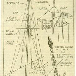 Standing Rigging Diagram Ford Wiring Diagrams Mainmast
