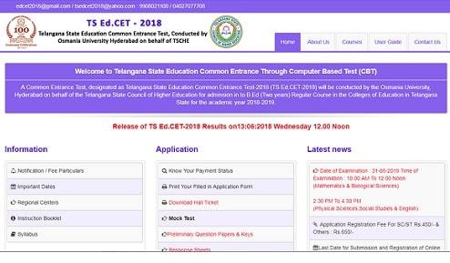 Telangana EDCET Results 2018