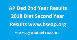 AP Ded 2nd Year Results