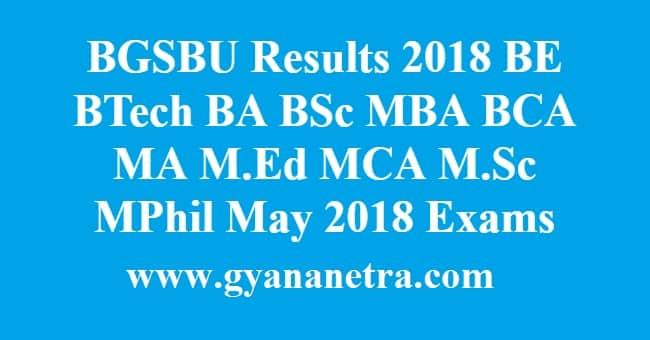 BGSBU Results