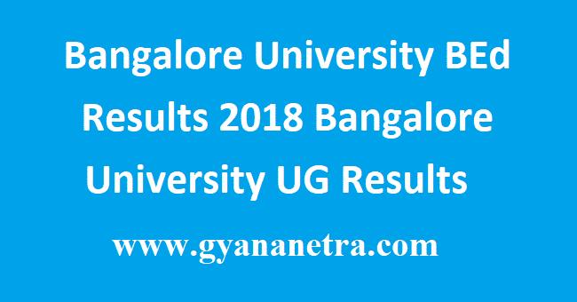 Bangalore University BEd Results