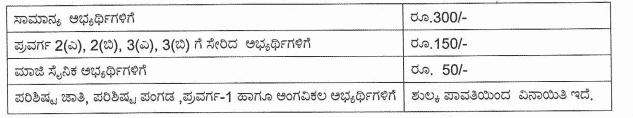 Karnataka-Horticulture-Dept-Fee