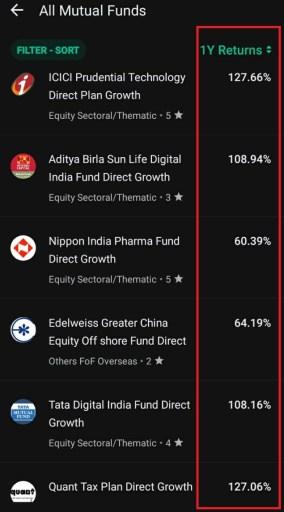 Share Market Kya Hai in Hindi - Share market पूरी जानकारी