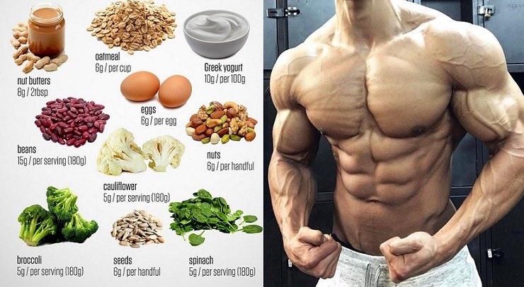Diet Archives Gymguider Com