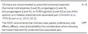 eshre-guidelines-medical-treatment