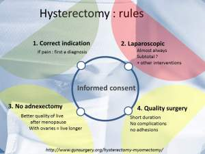 hysterectomy rules