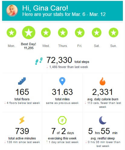 Cancer Research 10,000 steps week 2