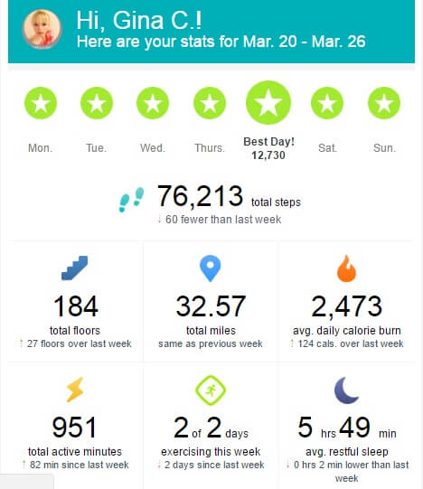 Cancer Research 10,000 steps - Week Three